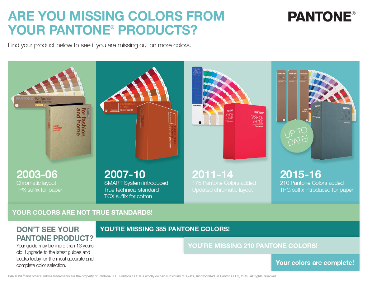 Fashion buyers and designers - here's how your current Pantone Colour Standards could be harming your business