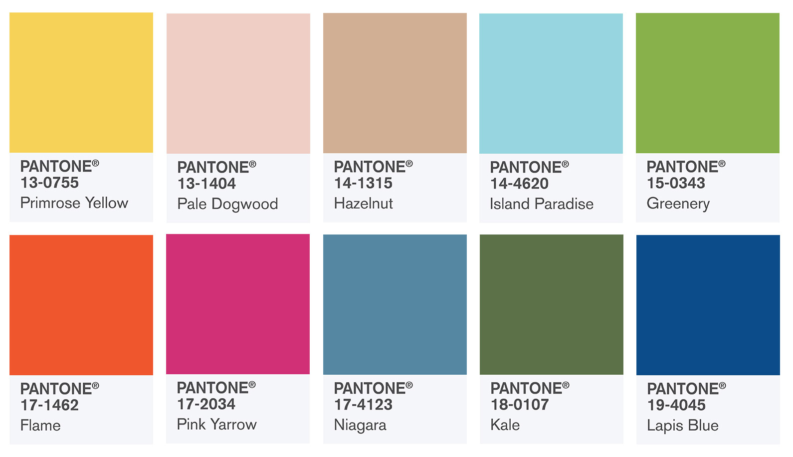 Pantone has named it's top 10 colours for spring 2017