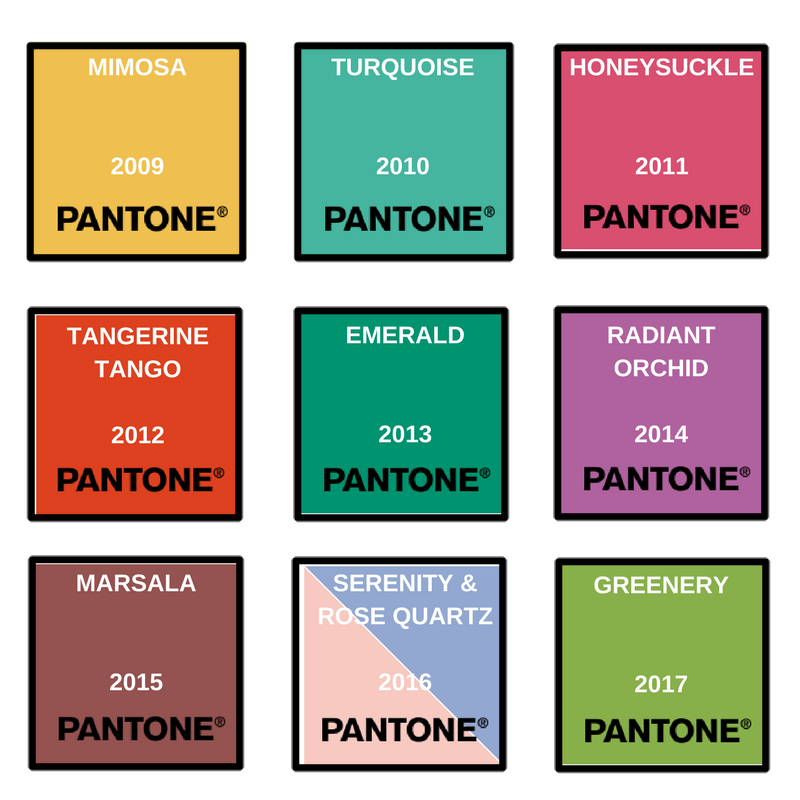 past pantone colour of the years