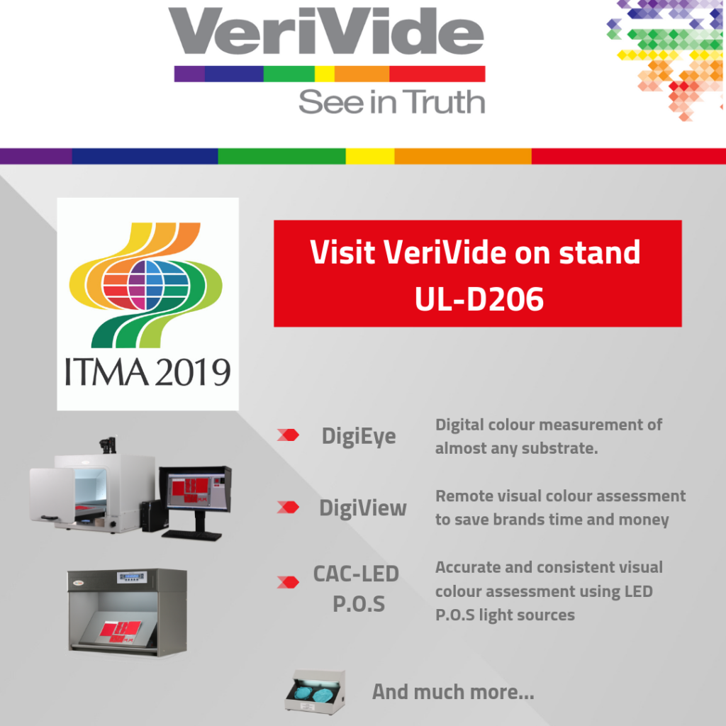 VeriVide at ITMA 2019