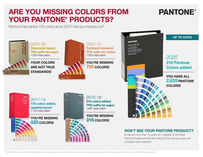 Fashion buyers and designers – here's how your current Pantone Colour Standards could be harming your business